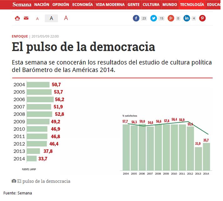 Semana expone avance del estudio de cultura política 2014